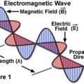 light_magnetic